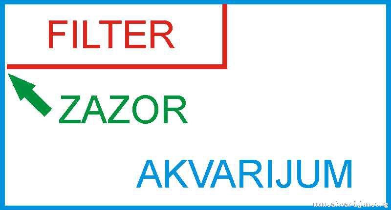 zazor-org-legalrc